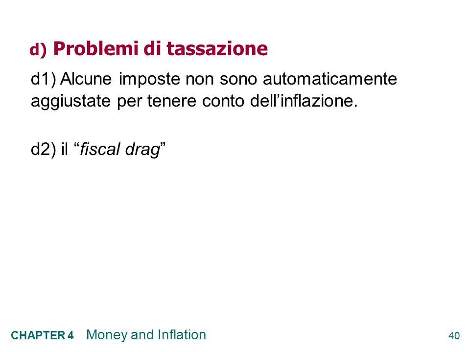 40 CHAPTER 4 Money and Inflation d) Problemi di tassazione d1) Alcune imposte non sono automaticamente aggiustate per tenere conto dell'inflazione. d2