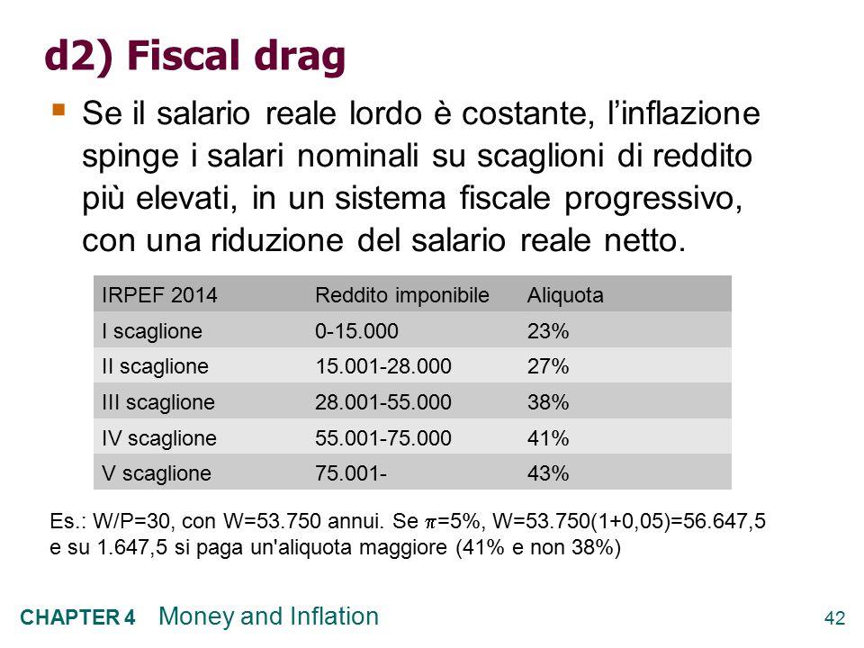 42 CHAPTER 4 Money and Inflation d2) Fiscal drag  Se il salario reale lordo è costante, l'inflazione spinge i salari nominali su scaglioni di reddito più elevati, in un sistema fiscale progressivo, con una riduzione del salario reale netto.