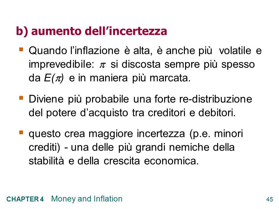 45 CHAPTER 4 Money and Inflation b) aumento dell'incertezza  Quando l'inflazione è alta, è anche più volatile e imprevedibile:  si discosta sempre p