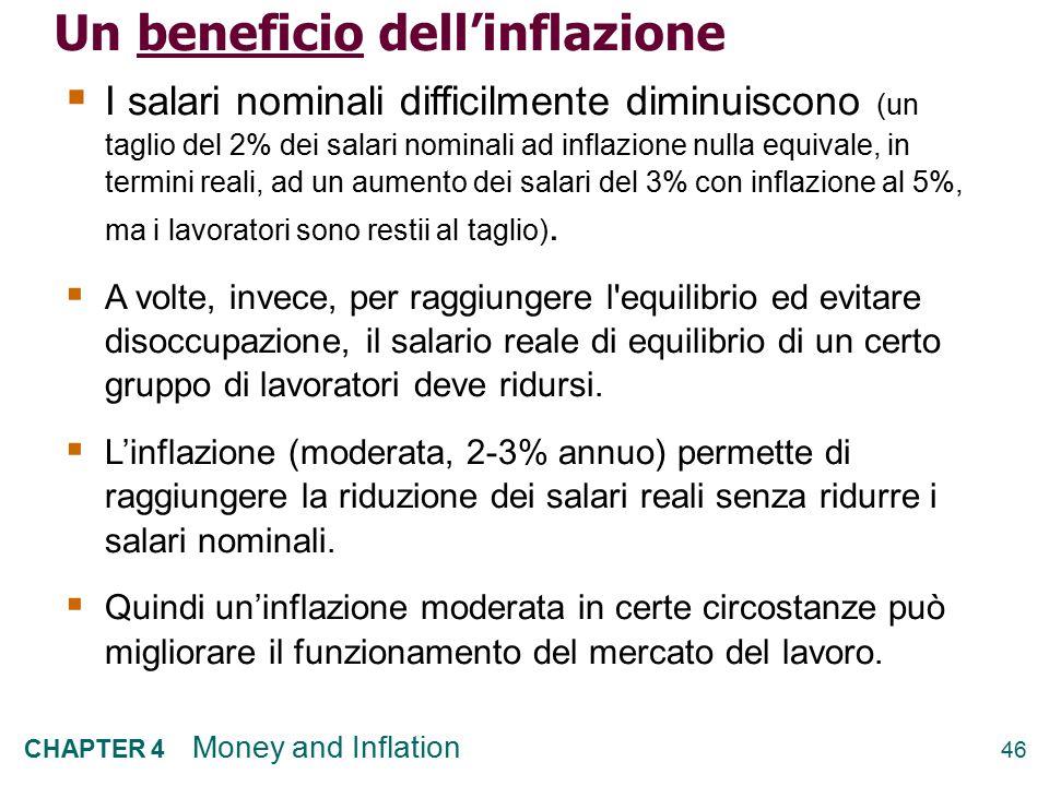 46 CHAPTER 4 Money and Inflation Un beneficio dell'inflazione  I salari nominali difficilmente diminuiscono (un taglio del 2% dei salari nominali ad inflazione nulla equivale, in termini reali, ad un aumento dei salari del 3% con inflazione al 5%, ma i lavoratori sono restii al taglio).