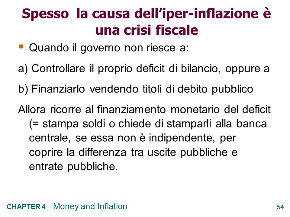 54 CHAPTER 4 Money and Inflation Spesso la causa dell'iper-inflazione è una crisi fiscale  Quando il governo non riesce a: a) Controllare il proprio