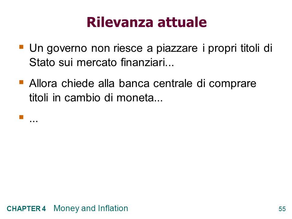 55 CHAPTER 4 Money and Inflation Rilevanza attuale  Un governo non riesce a piazzare i propri titoli di Stato sui mercato finanziari...