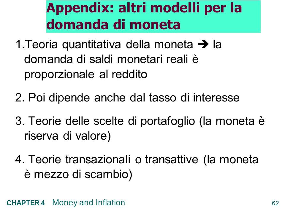 62 CHAPTER 4 Money and Inflation Appendix: altri modelli per la domanda di moneta 1.Teoria quantitativa della moneta  la domanda di saldi monetari reali è proporzionale al reddito 2.