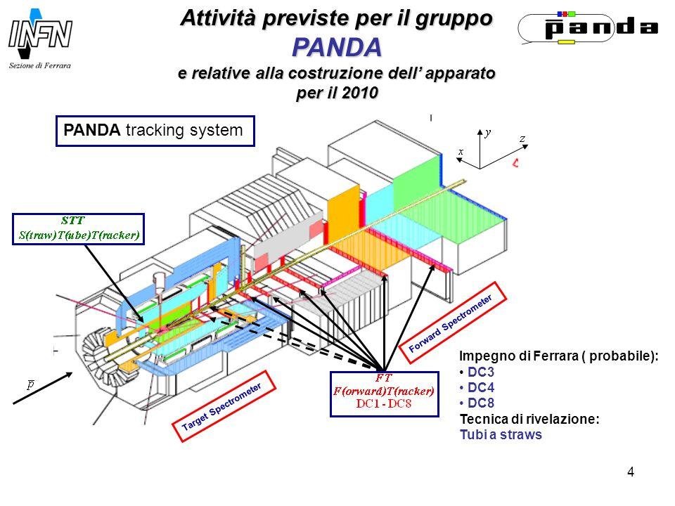 4 Attività previste per il gruppo PANDA e relative alla costruzione dell' apparato per il 2010 Target Spectrometer Forward Spectrometer PANDA tracking system Impegno di Ferrara ( probabile): DC3 DC4 DC8 Tecnica di rivelazione: Tubi a straws
