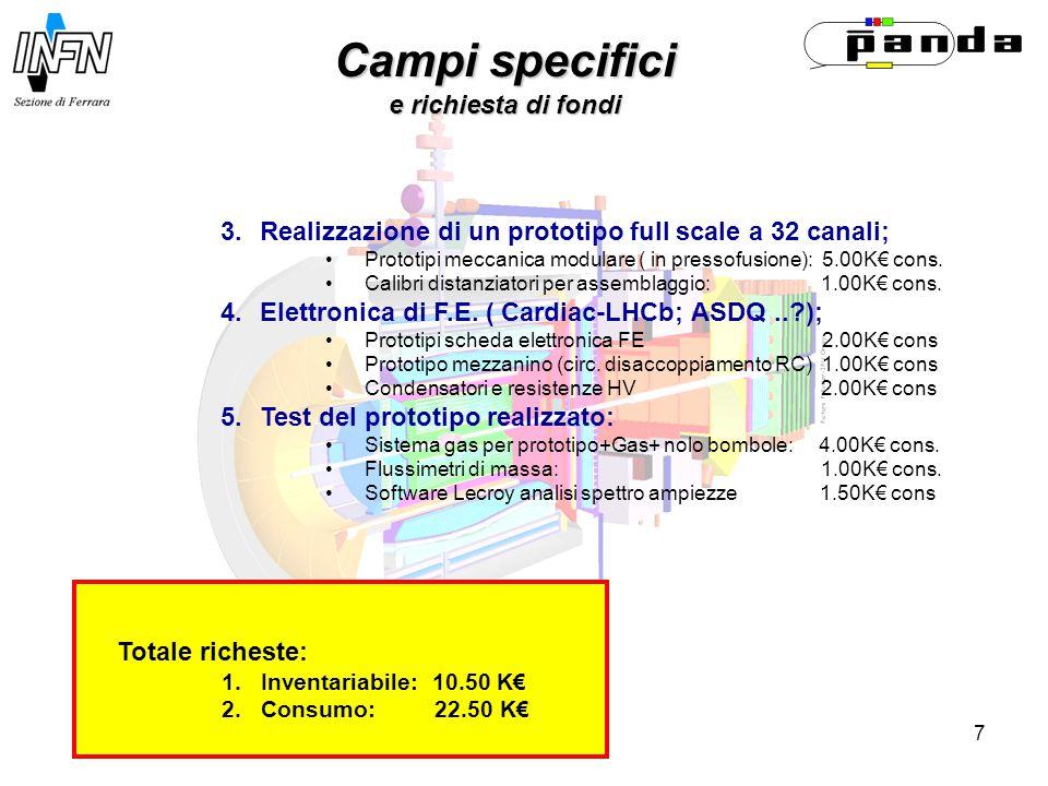 7 Campi specifici e richiesta di fondi 3.Realizzazione di un prototipo full scale a 32 canali; Prototipi meccanica modulare ( in pressofusione): 5.00K€ cons.