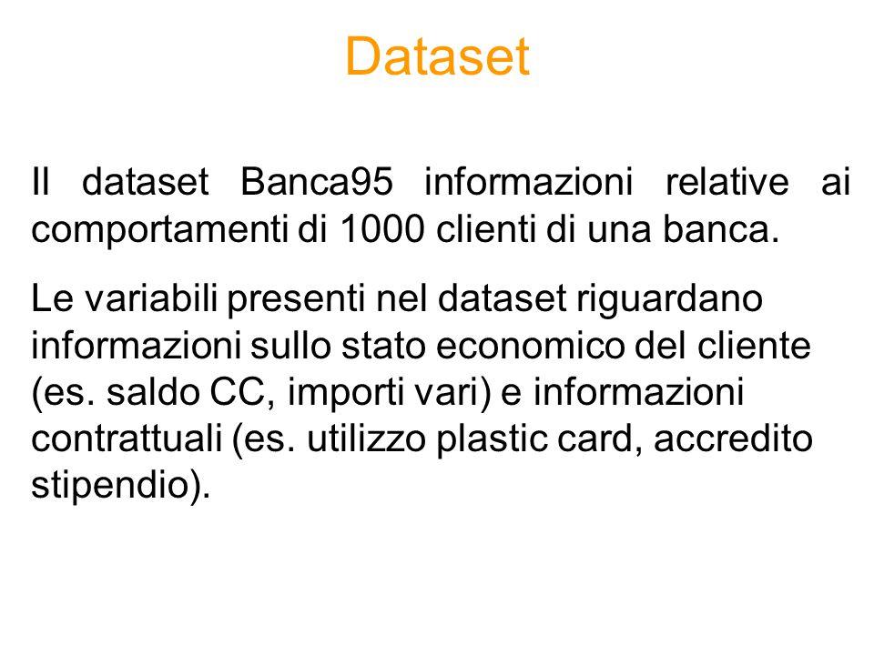 Dataset Il dataset Banca95 informazioni relative ai comportamenti di 1000 clienti di una banca. Le variabili presenti nel dataset riguardano informazi