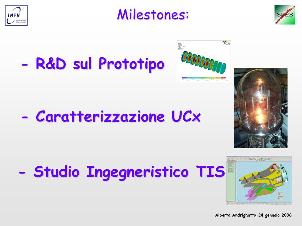 Alberto Andrighetto 24 gennaio 2006 Milestones: - R&D sul Prototipo - R&D sul Prototipo - Caratterizzazione UCx - Caratterizzazione UCx - Studio Ingegneristico TIS - Studio Ingegneristico TIS