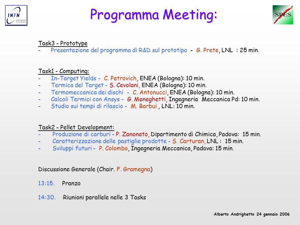 Alberto Andrighetto 24 gennaio 2006 Programma Meeting: Task3 - Prototype - Presentazione del programma di R&D sul prototipo - G.