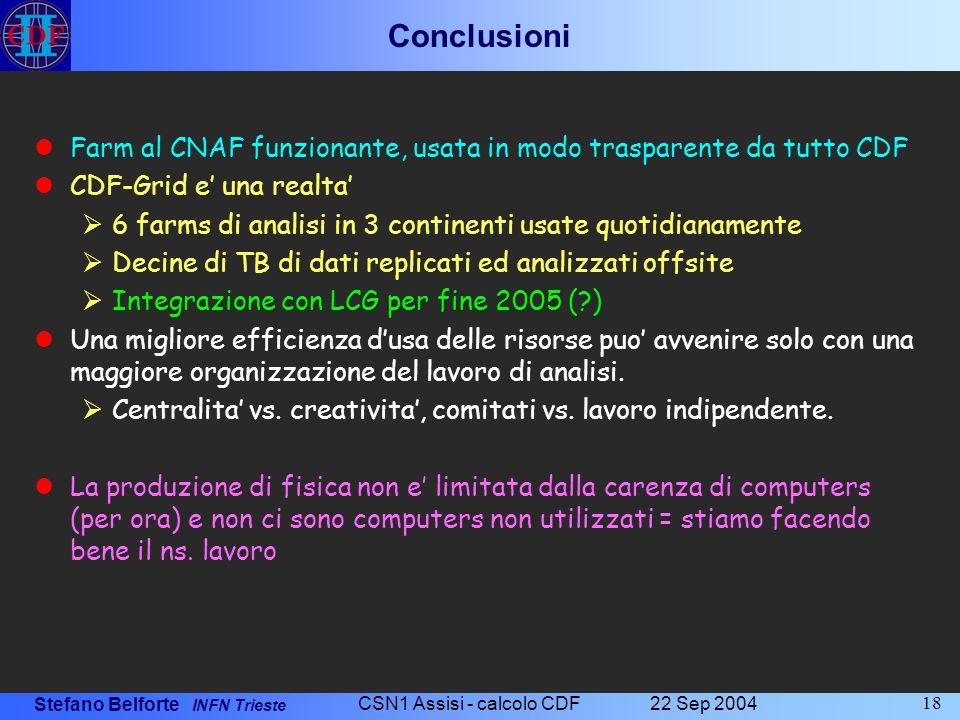 Stefano Belforte INFN Trieste 22 Sep 2004 CSN1 Assisi - calcolo CDF 18 Conclusioni Farm al CNAF funzionante, usata in modo trasparente da tutto CDF CD