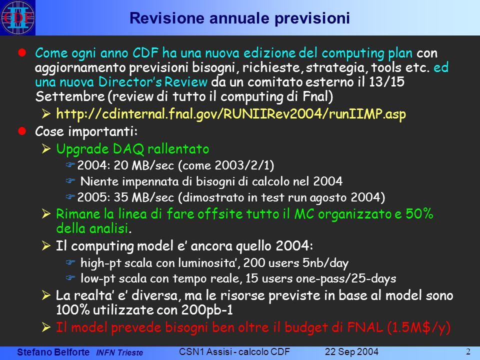 Stefano Belforte INFN Trieste 22 Sep 2004 CSN1 Assisi - calcolo CDF 2 Revisione annuale previsioni Come ogni anno CDF ha una nuova edizione del comput