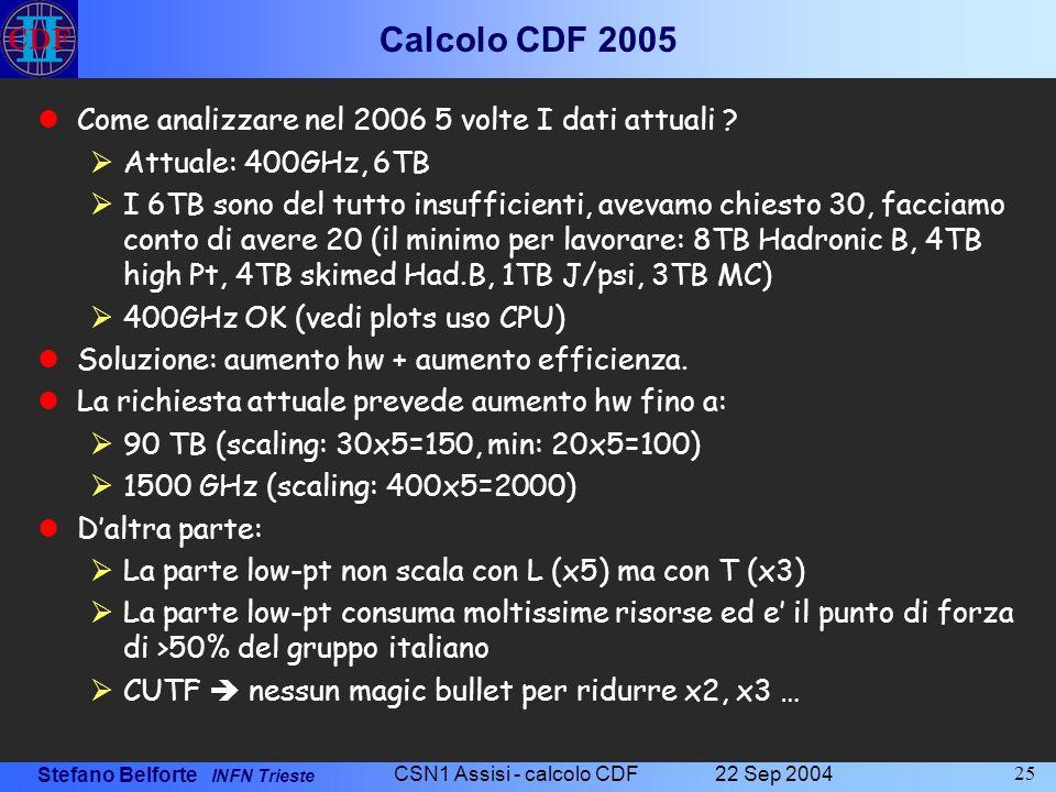 Stefano Belforte INFN Trieste 22 Sep 2004 CSN1 Assisi - calcolo CDF 25 Calcolo CDF 2005 Come analizzare nel 2006 5 volte I dati attuali ?  Attuale: 4