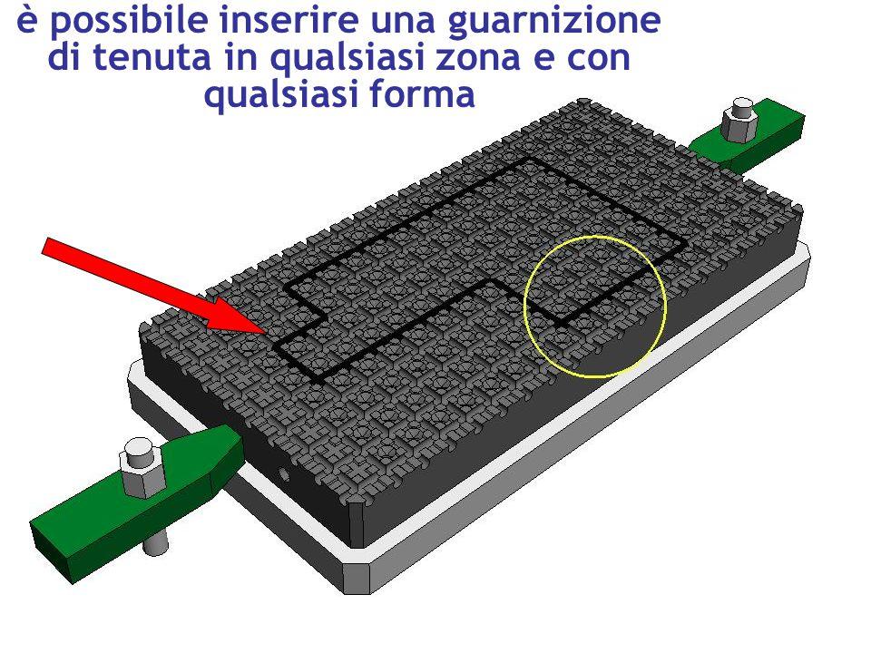 è possibile inserire una guarnizione di tenuta in qualsiasi zona e con qualsiasi forma