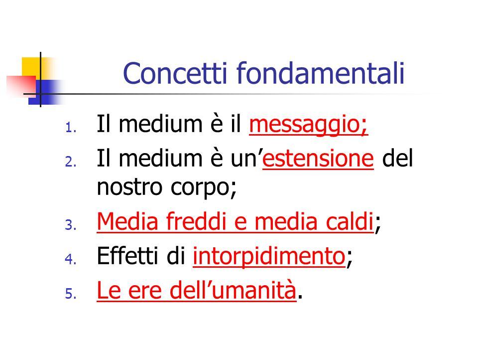 Concetti fondamentali 1.Il medium è il messaggio;messaggio; 2.