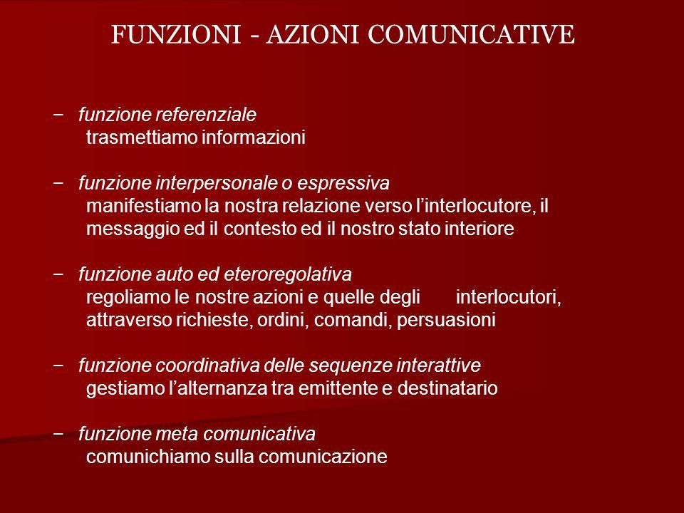 −funzione referenziale trasmettiamo informazioni −funzione interpersonale o espressiva manifestiamo la nostra relazione verso l'interlocutore, il mess