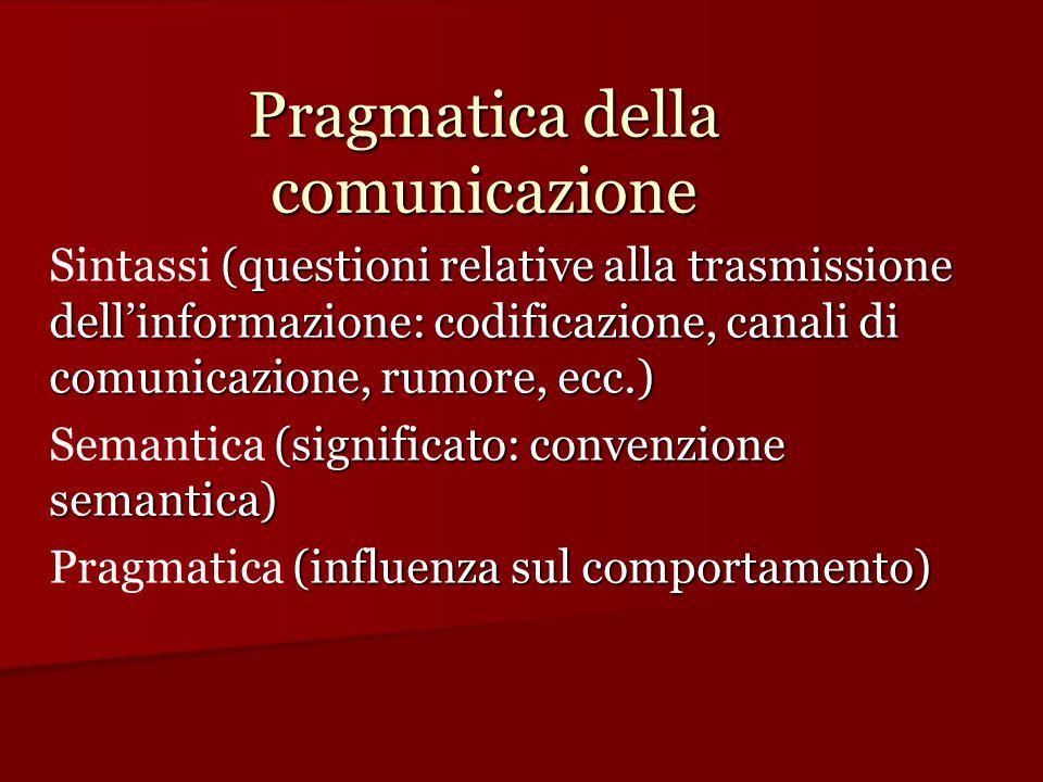 Pragmatica della comunicazione (questioni relative alla trasmissione dell'informazione: codificazione, canali di comunicazione, rumore, ecc.) Sintassi