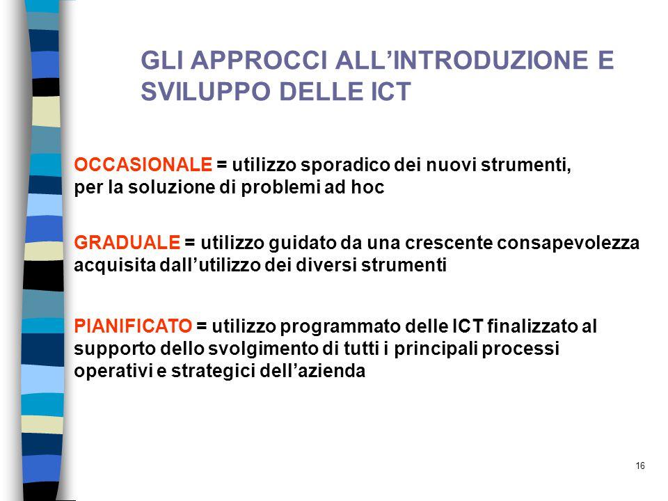 16 GLI APPROCCI ALL'INTRODUZIONE E SVILUPPO DELLE ICT OCCASIONALE = utilizzo sporadico dei nuovi strumenti, per la soluzione di problemi ad hoc PIANIF