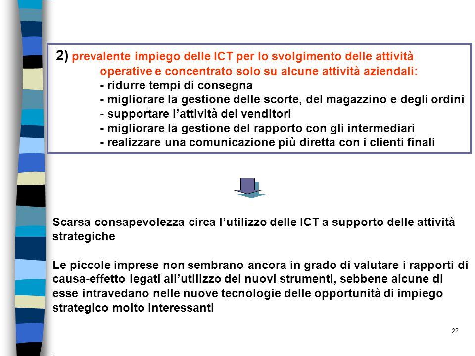 22 2) prevalente impiego delle ICT per lo svolgimento delle attività operative e concentrato solo su alcune attività aziendali: - ridurre tempi di con
