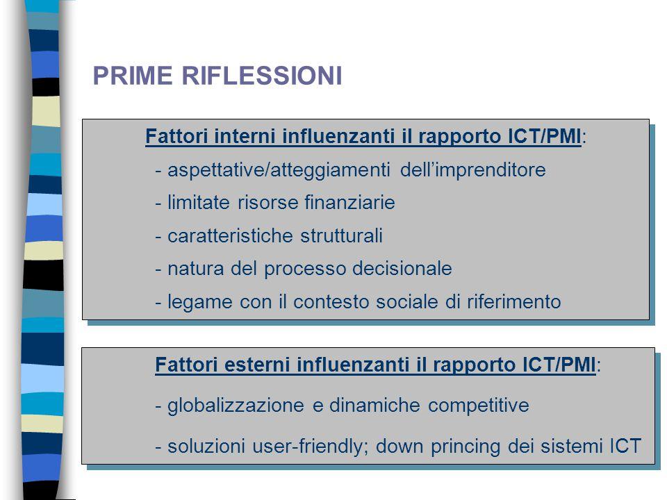 3 PRIME RIFLESSIONI Fattori interni influenzanti il rapporto ICT/PMI: - aspettative/atteggiamenti dell'imprenditore - limitate risorse finanziarie - caratteristiche strutturali - natura del processo decisionale - legame con il contesto sociale di riferimento Fattori interni influenzanti il rapporto ICT/PMI: - aspettative/atteggiamenti dell'imprenditore - limitate risorse finanziarie - caratteristiche strutturali - natura del processo decisionale - legame con il contesto sociale di riferimento Fattori esterni influenzanti il rapporto ICT/PMI: - globalizzazione e dinamiche competitive - soluzioni user-friendly; down princing dei sistemi ICT Fattori esterni influenzanti il rapporto ICT/PMI: - globalizzazione e dinamiche competitive - soluzioni user-friendly; down princing dei sistemi ICT