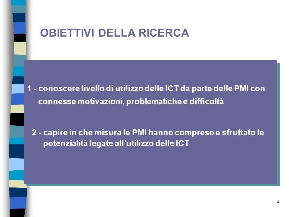 4 OBIETTIVI DELLA RICERCA 1 - conoscere livello di utilizzo delle ICT da parte delle PMI con connesse motivazioni, problematiche e difficoltà 1 - conoscere livello di utilizzo delle ICT da parte delle PMI con connesse motivazioni, problematiche e difficoltà 2 - capire in che misura le PMI hanno compreso e sfruttato le potenzialità legate all'utilizzo delle ICT