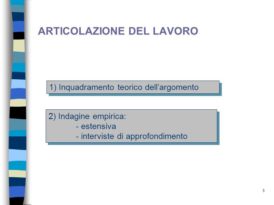 5 ARTICOLAZIONE DEL LAVORO 1) Inquadramento teorico dell'argomento 2) Indagine empirica: - estensiva - interviste di approfondimento 2) Indagine empirica: - estensiva - interviste di approfondimento