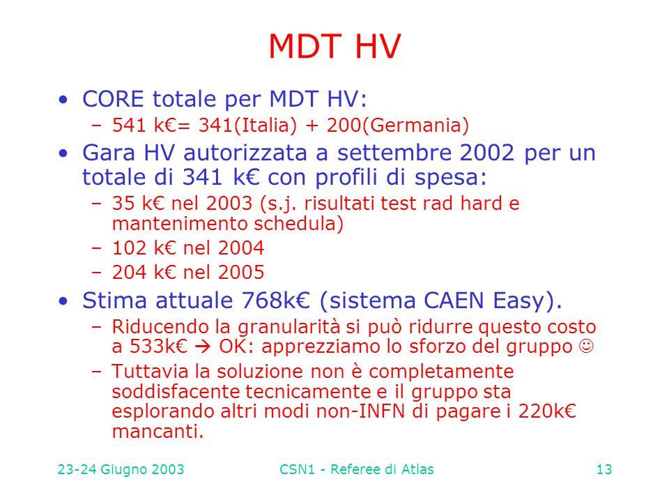 23-24 Giugno 2003CSN1 - Referee di Atlas13 MDT HV CORE totale per MDT HV: –541 k€= 341(Italia) + 200(Germania) Gara HV autorizzata a settembre 2002 per un totale di 341 k€ con profili di spesa: –35 k€ nel 2003 (s.j.