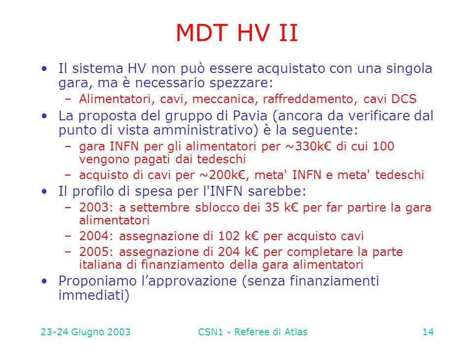 23-24 Giugno 2003CSN1 - Referee di Atlas14 MDT HV II Il sistema HV non può essere acquistato con una singola gara, ma è necessario spezzare: –Alimenta