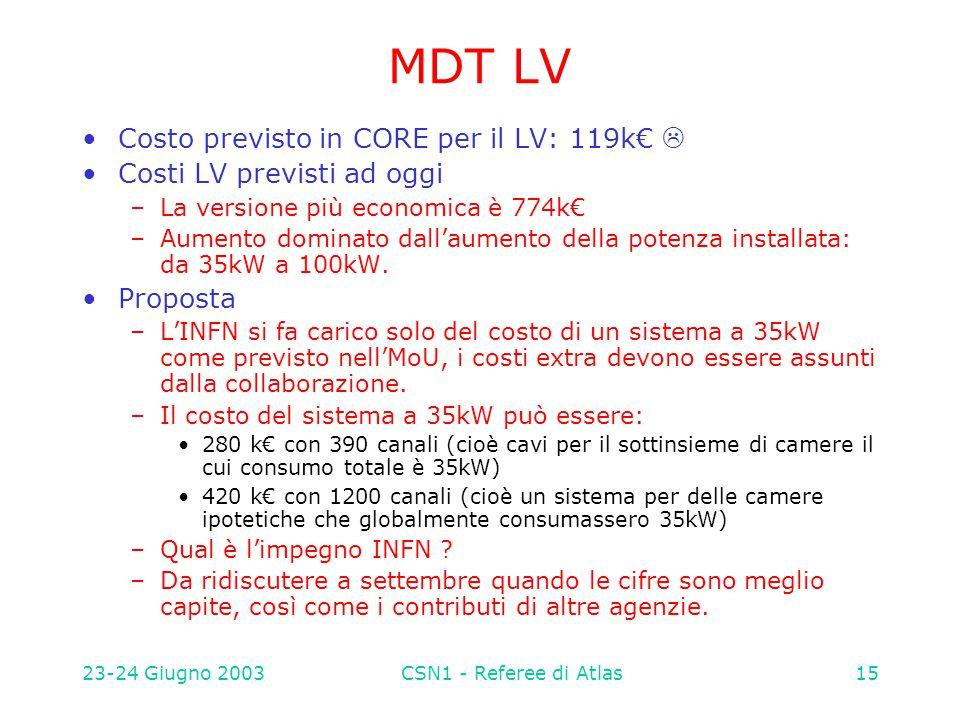 23-24 Giugno 2003CSN1 - Referee di Atlas15 MDT LV Costo previsto in CORE per il LV: 119k€  Costi LV previsti ad oggi –La versione più economica è 774k€ –Aumento dominato dall'aumento della potenza installata: da 35kW a 100kW.