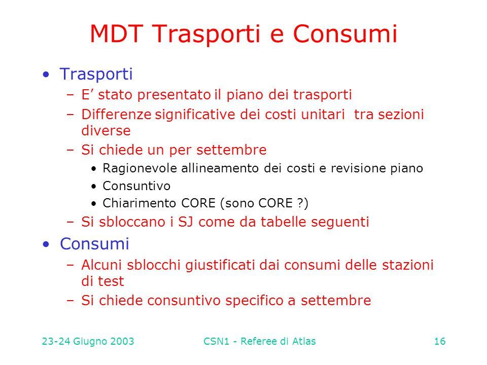 23-24 Giugno 2003CSN1 - Referee di Atlas16 MDT Trasporti e Consumi Trasporti –E' stato presentato il piano dei trasporti –Differenze significative dei