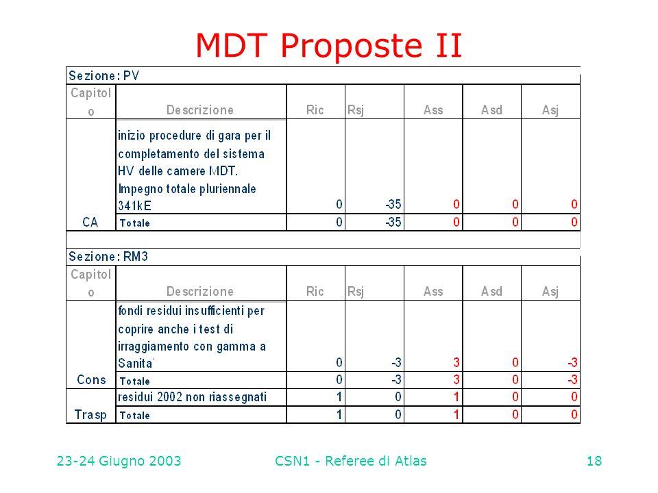 23-24 Giugno 2003CSN1 - Referee di Atlas18 MDT Proposte II