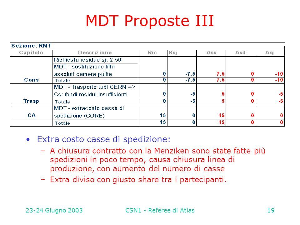 23-24 Giugno 2003CSN1 - Referee di Atlas19 MDT Proposte III Extra costo casse di spedizione: –A chiusura contratto con la Menziken sono state fatte pi