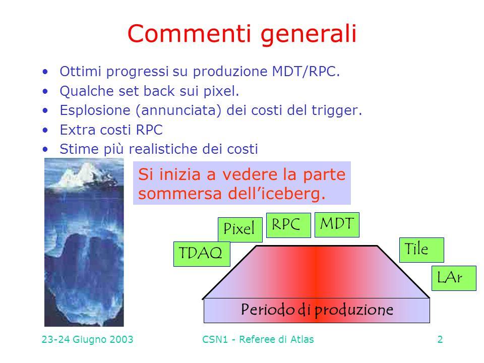 23-24 Giugno 2003CSN1 - Referee di Atlas2 Commenti generali Ottimi progressi su produzione MDT/RPC. Qualche set back sui pixel. Esplosione (annunciata