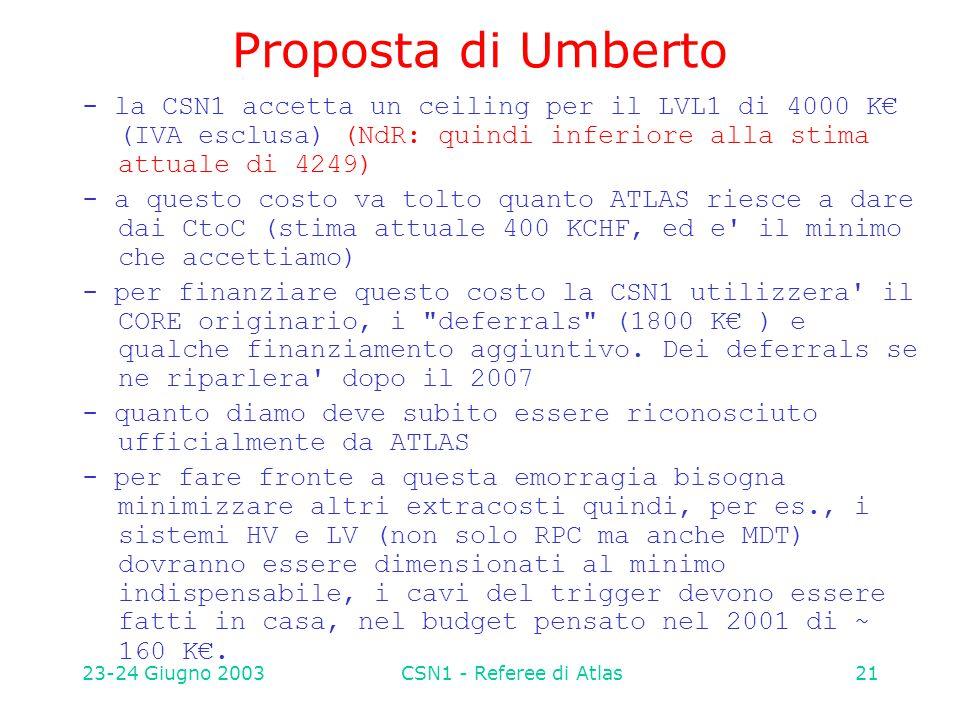 23-24 Giugno 2003CSN1 - Referee di Atlas21 Proposta di Umberto - la CSN1 accetta un ceiling per il LVL1 di 4000 K€ (IVA esclusa) (NdR: quindi inferiore alla stima attuale di 4249) - a questo costo va tolto quanto ATLAS riesce a dare dai CtoC (stima attuale 400 KCHF, ed e il minimo che accettiamo) - per finanziare questo costo la CSN1 utilizzera il CORE originario, i deferrals (1800 K€ ) e qualche finanziamento aggiuntivo.