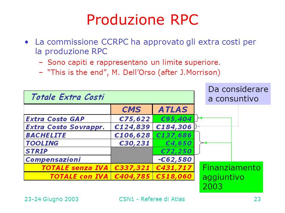 23-24 Giugno 2003CSN1 - Referee di Atlas23 Produzione RPC La commissione CCRPC ha approvato gli extra costi per la produzione RPC –Sono capiti e rappr
