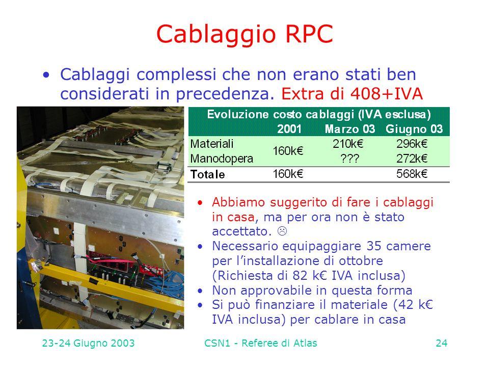 23-24 Giugno 2003CSN1 - Referee di Atlas24 Cablaggio RPC Cablaggi complessi che non erano stati ben considerati in precedenza. Extra di 408+IVA Abbiam
