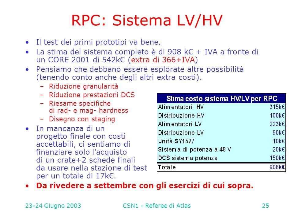 23-24 Giugno 2003CSN1 - Referee di Atlas25 RPC: Sistema LV/HV Il test dei primi prototipi va bene.