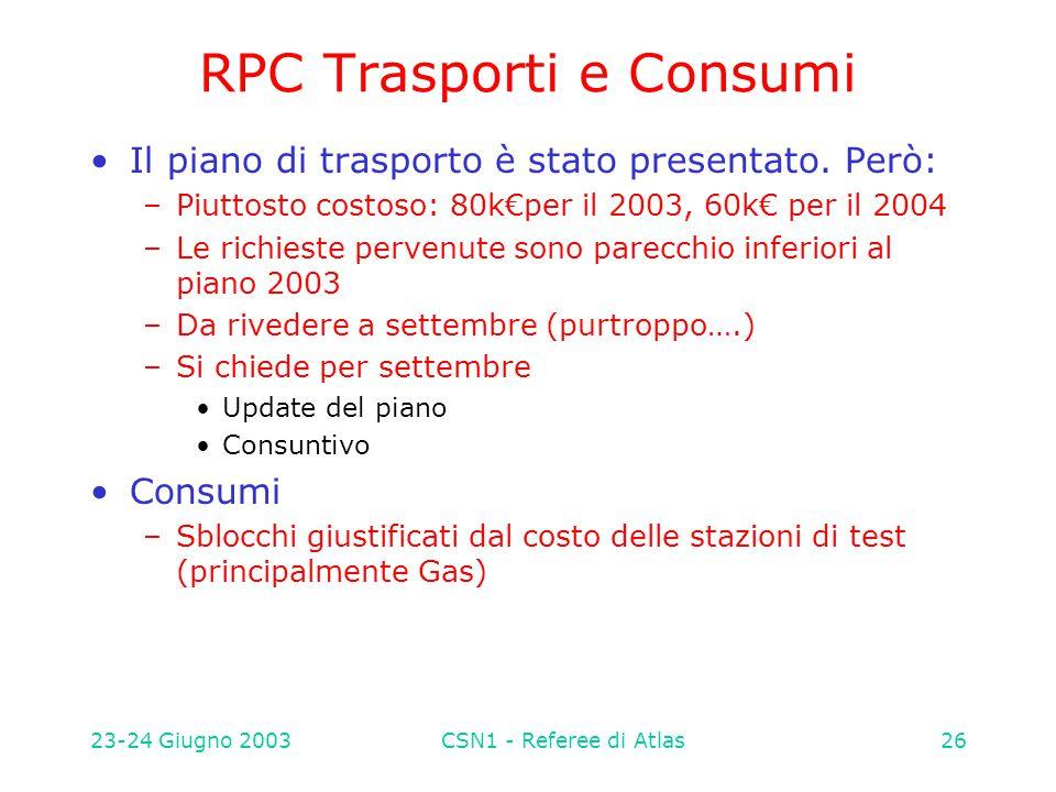 23-24 Giugno 2003CSN1 - Referee di Atlas26 RPC Trasporti e Consumi Il piano di trasporto è stato presentato. Però: –Piuttosto costoso: 80k€per il 2003