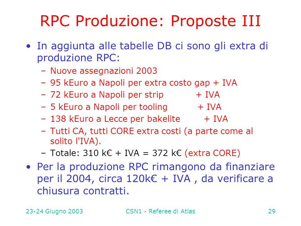 23-24 Giugno 2003CSN1 - Referee di Atlas29 RPC Produzione: Proposte III In aggiunta alle tabelle DB ci sono gli extra di produzione RPC: –Nuove assegnazioni 2003 –95 kEuro a Napoli per extra costo gap + IVA –72 kEuro a Napoli per strip + IVA –5 kEuro a Napoli per tooling + IVA –138 kEuro a Lecce per bakelite + IVA –Tutti CA, tutti CORE extra costi (a parte come al solito l IVA).