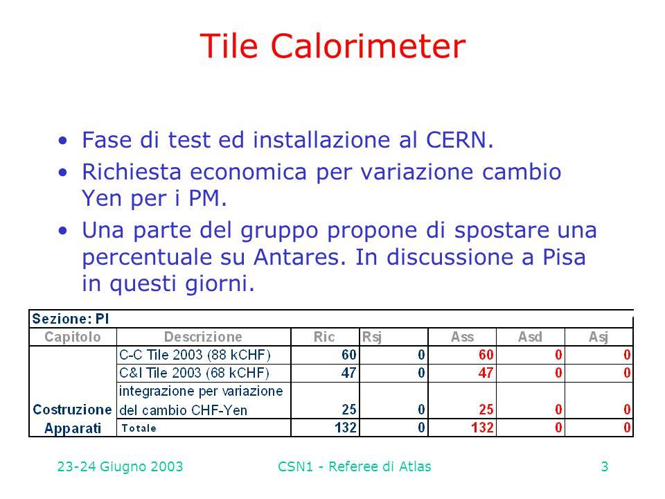 23-24 Giugno 2003CSN1 - Referee di Atlas4 Liquid Argon Gruppo molto attivo su: –Calibrazioni –Controllo HV –Attrezzature per test beam (progetto tavola) Ci sono alcuni problemi finanziari maturati (67kSf) –Chiusura contratto Cicorel (47kSf INFN) –Termination Boards (5kSf) –Hardware per run combinato (15kSf) Invece di pagare questo assegno il gruppo propone di contribuire per metà (60KSf) alla costruzione della tavola per il test beam di cui ha fatto il progetto –Questo era stato proposto inizialmente a costo nullo, ma –Preferibile pagare per un item di cui si ha il controllo –Rientra nella categoria extra-core dei deliverables