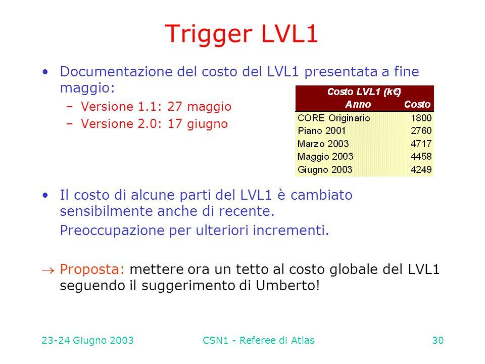 23-24 Giugno 2003CSN1 - Referee di Atlas30 Trigger LVL1 Documentazione del costo del LVL1 presentata a fine maggio: –Versione 1.1: 27 maggio –Versione 2.0: 17 giugno Il costo di alcune parti del LVL1 è cambiato sensibilmente anche di recente.