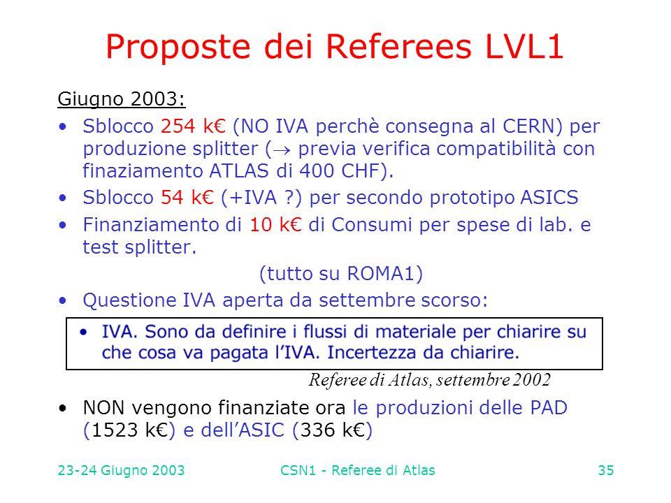 23-24 Giugno 2003CSN1 - Referee di Atlas35 Proposte dei Referees LVL1 Giugno 2003: Sblocco 254 k€ (NO IVA perchè consegna al CERN) per produzione splitter ( previa verifica compatibilità con finaziamento ATLAS di 400 CHF).