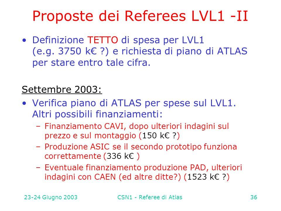 23-24 Giugno 2003CSN1 - Referee di Atlas36 Proposte dei Referees LVL1 -II Definizione TETTO di spesa per LVL1 (e.g. 3750 k€ ?) e richiesta di piano di