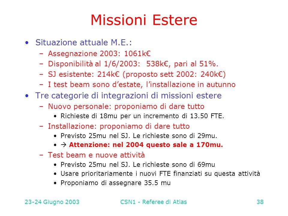 23-24 Giugno 2003CSN1 - Referee di Atlas38 Missioni Estere Situazione attuale M.E.: –Assegnazione 2003: 1061k€ –Disponibilità al 1/6/2003: 538k€, pari