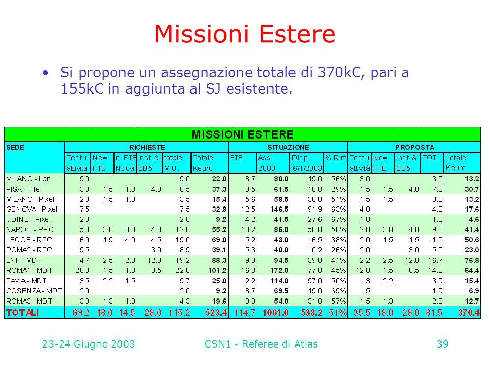 23-24 Giugno 2003CSN1 - Referee di Atlas39 Missioni Estere Si propone un assegnazione totale di 370k€, pari a 155k€ in aggiunta al SJ esistente.
