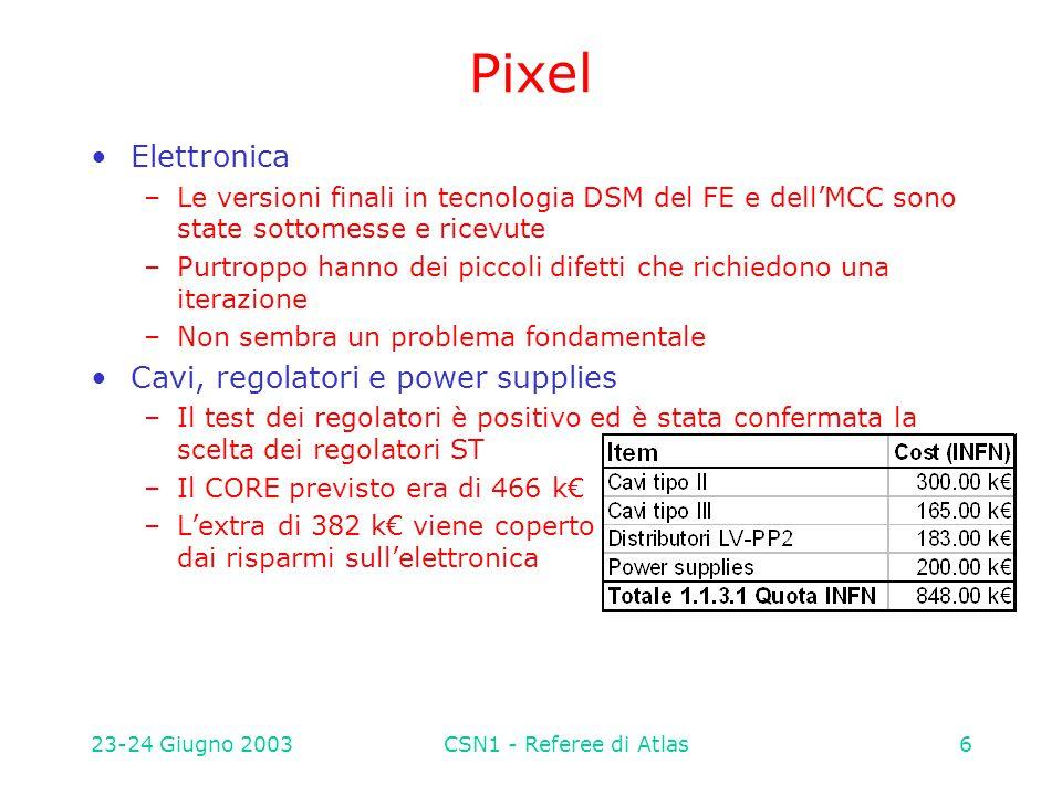 23-24 Giugno 2003CSN1 - Referee di Atlas6 Pixel Elettronica –Le versioni finali in tecnologia DSM del FE e dell'MCC sono state sottomesse e ricevute –