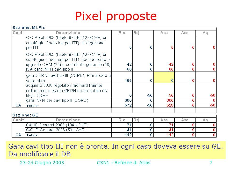 23-24 Giugno 2003CSN1 - Referee di Atlas7 Pixel proposte Gara cavi tipo III non è pronta. In ogni caso doveva essere su GE. Da modificare il DB
