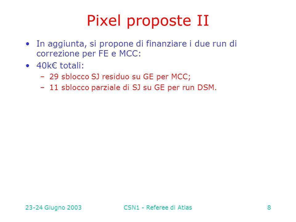 23-24 Giugno 2003CSN1 - Referee di Atlas8 Pixel proposte II In aggiunta, si propone di finanziare i due run di correzione per FE e MCC: 40k€ totali: –29 sblocco SJ residuo su GE per MCC; –11 sblocco parziale di SJ su GE per run DSM.
