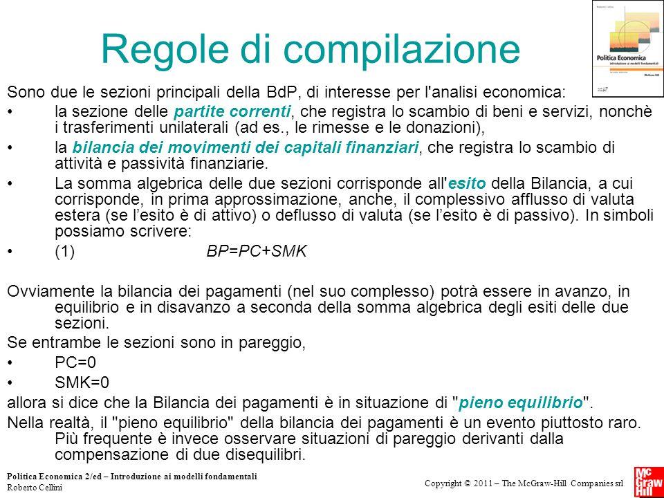 Copyright © 2011 – The McGraw-Hill Companies srl Politica Economica 2/ed – Introduzione ai modelli fondamentali Roberto Cellini Regole di compilazione