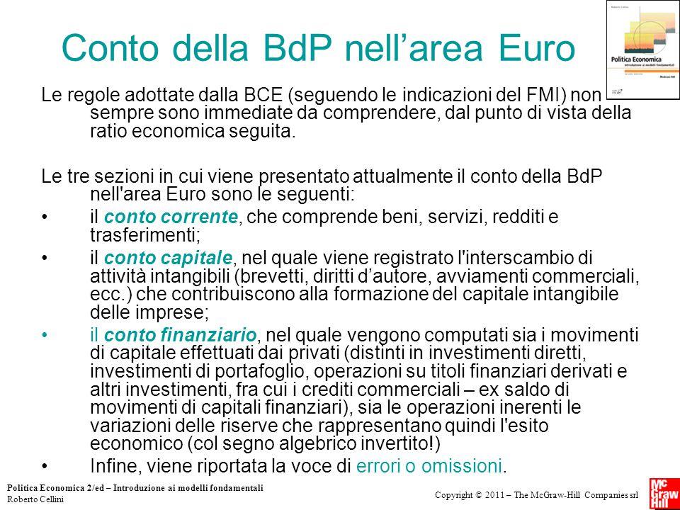 Copyright © 2011 – The McGraw-Hill Companies srl Politica Economica 2/ed – Introduzione ai modelli fondamentali Roberto Cellini Conto della BdP nell'a