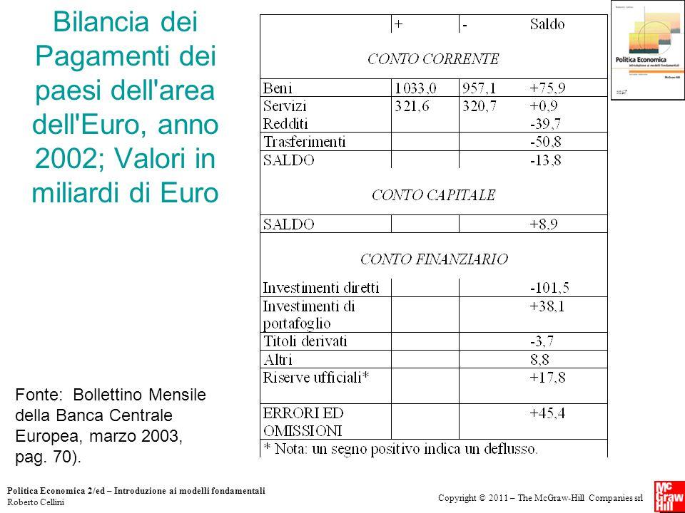 Copyright © 2011 – The McGraw-Hill Companies srl Politica Economica 2/ed – Introduzione ai modelli fondamentali Roberto Cellini Bilancia dei Pagamenti