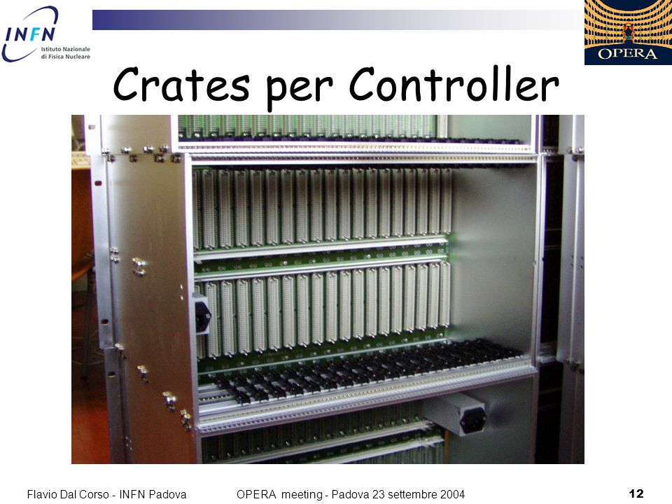 Flavio Dal Corso - INFN Padova12 OPERA meeting - Padova 23 settembre 2004 Crates per Controller